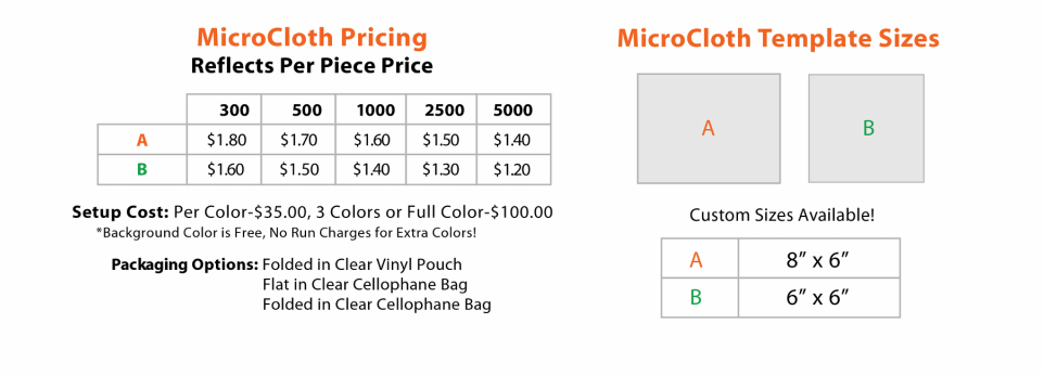 Micro Cloth Pricing